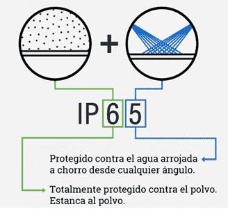 ejemplo-ipxx-2.png